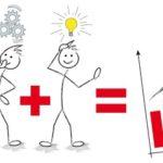 Création d'entreprise en franchise: problème, analyse et solution